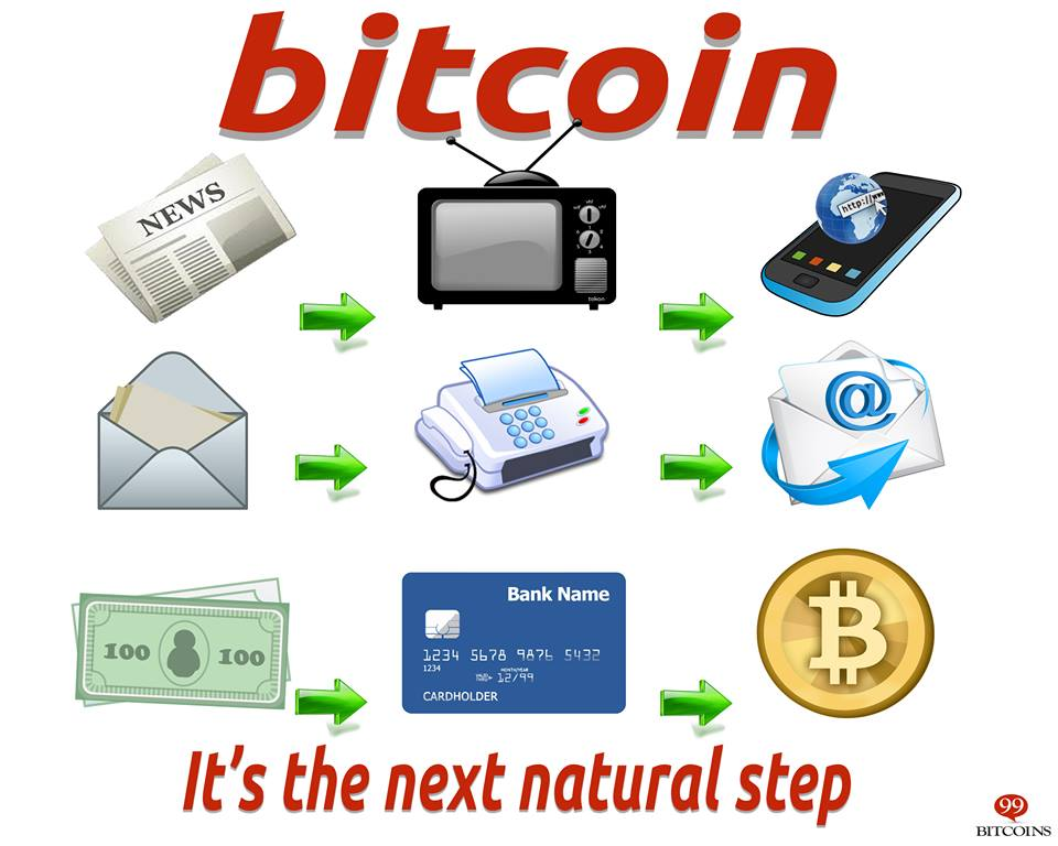 Bitcoin review malaysia ccuart Gallery